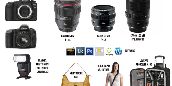 Kandise Brown photography gear